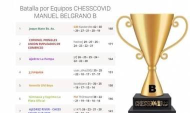 Liga Chess COVID 2020 Coronel Pringles, llegó a la Primera Dvisión