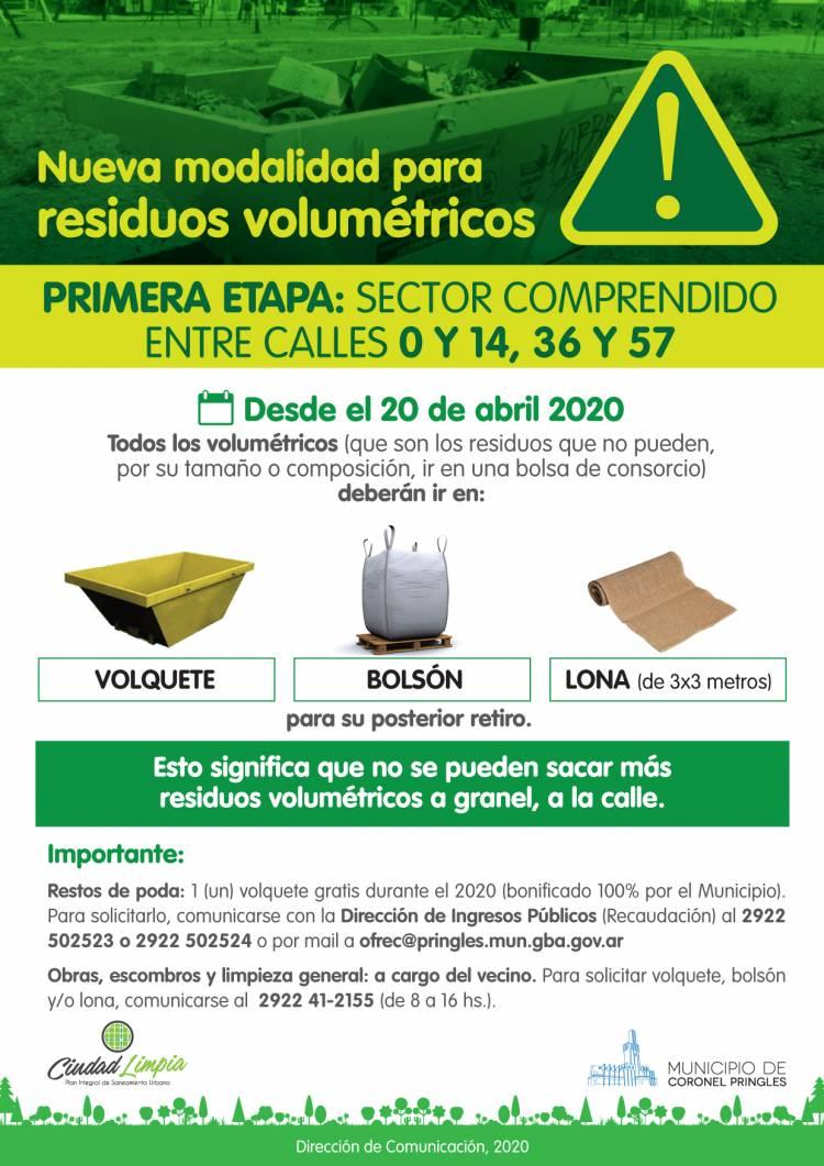 Residuos Volumétricos