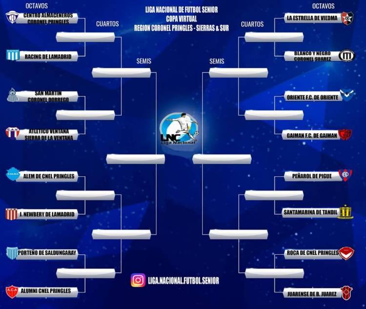Liga Nacional presenta la Copa Virtual con equipos locales